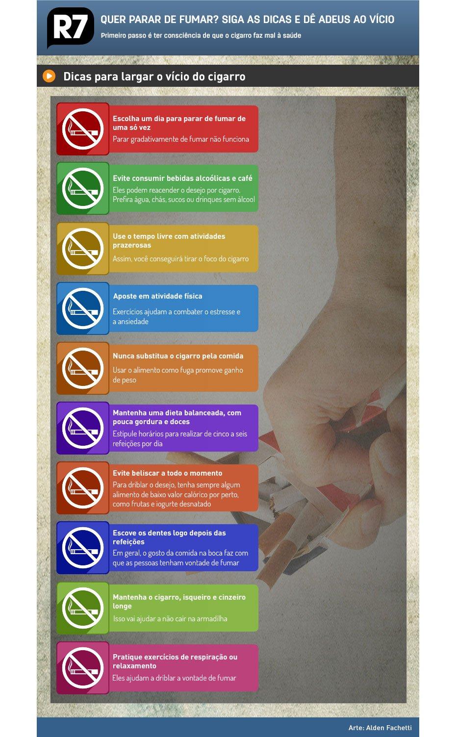 Allen Carrhae um modo fácil de deixar de fumar para mulheres livre de despesas
