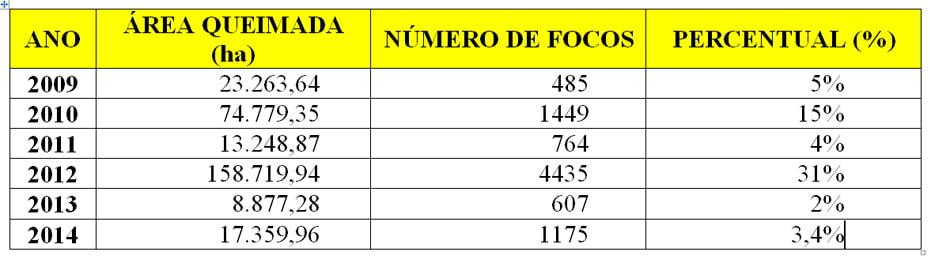 tabela-01
