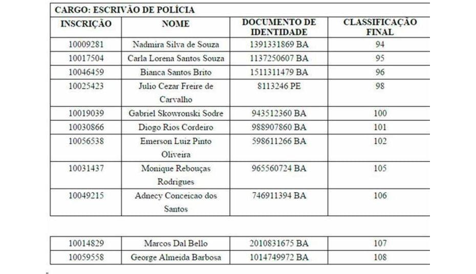 estado-nomeia-aprovados-em-concurso-da-policia-civil-02